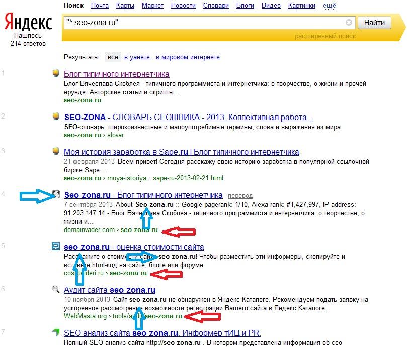 Упоминание домена - влияет на трастовость?