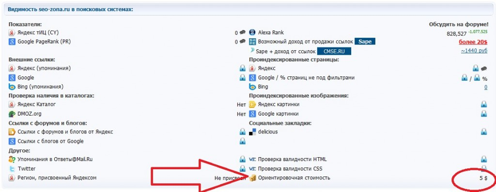 www.cy-pr.com оценил сайт seo-zona.ru в 5$