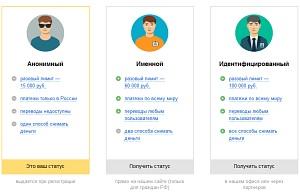 Как сделать идентификацию Яндекс.Денег в Украине