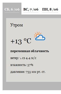 Информер погоды для сайта скачать