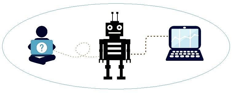 Flassko, реклама и искусственный интеллект
