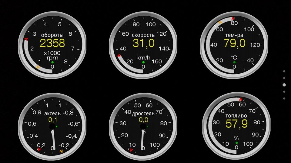 Данные с бортового компьютера автомобиля в Вашем смартфоне