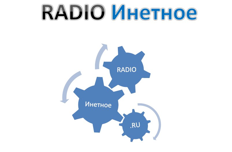 Проект создания радио для вебмастеров