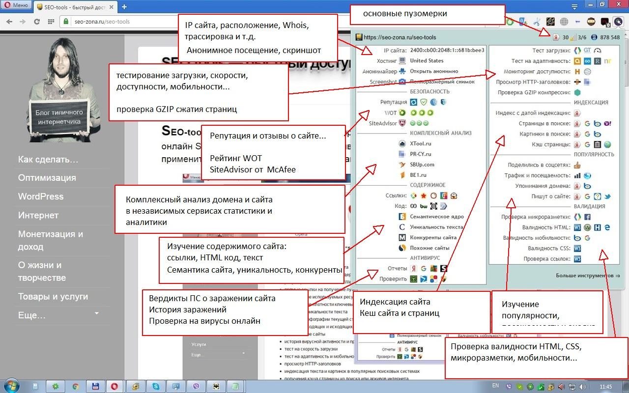 SEO-tools: описание основных узлов