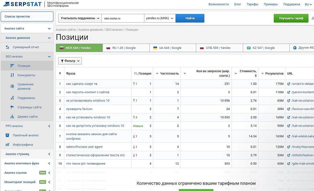 Serpstat для снятия позиций сайта